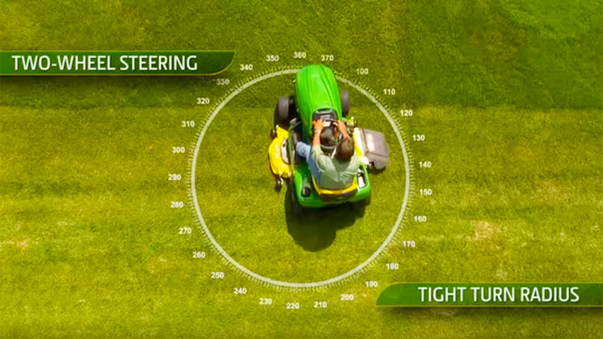 John Deere: Comparative video corner steering